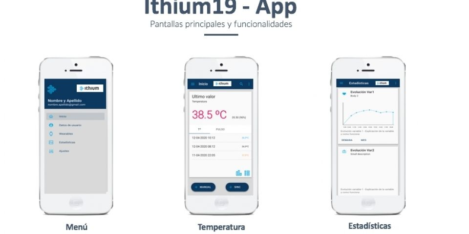 Temperature control for business