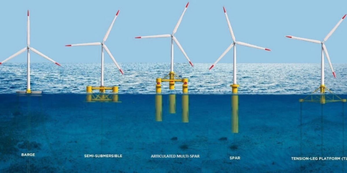 The future of offshore wind farms in Spain and Portugal